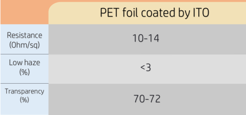 PET foil coated by ITO
